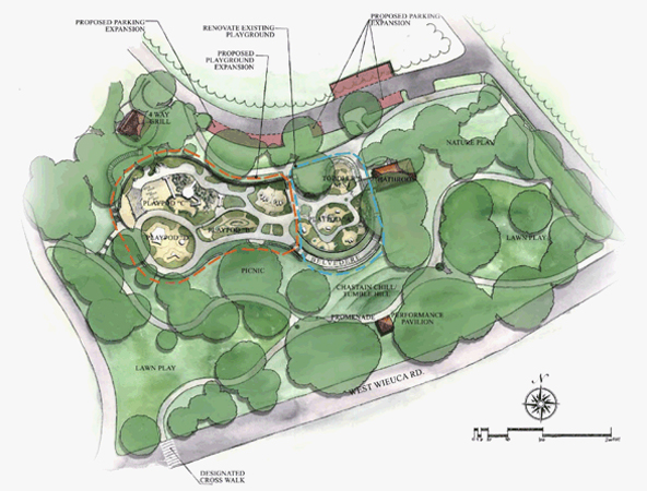 Chastain Park Conservancy Master Plan